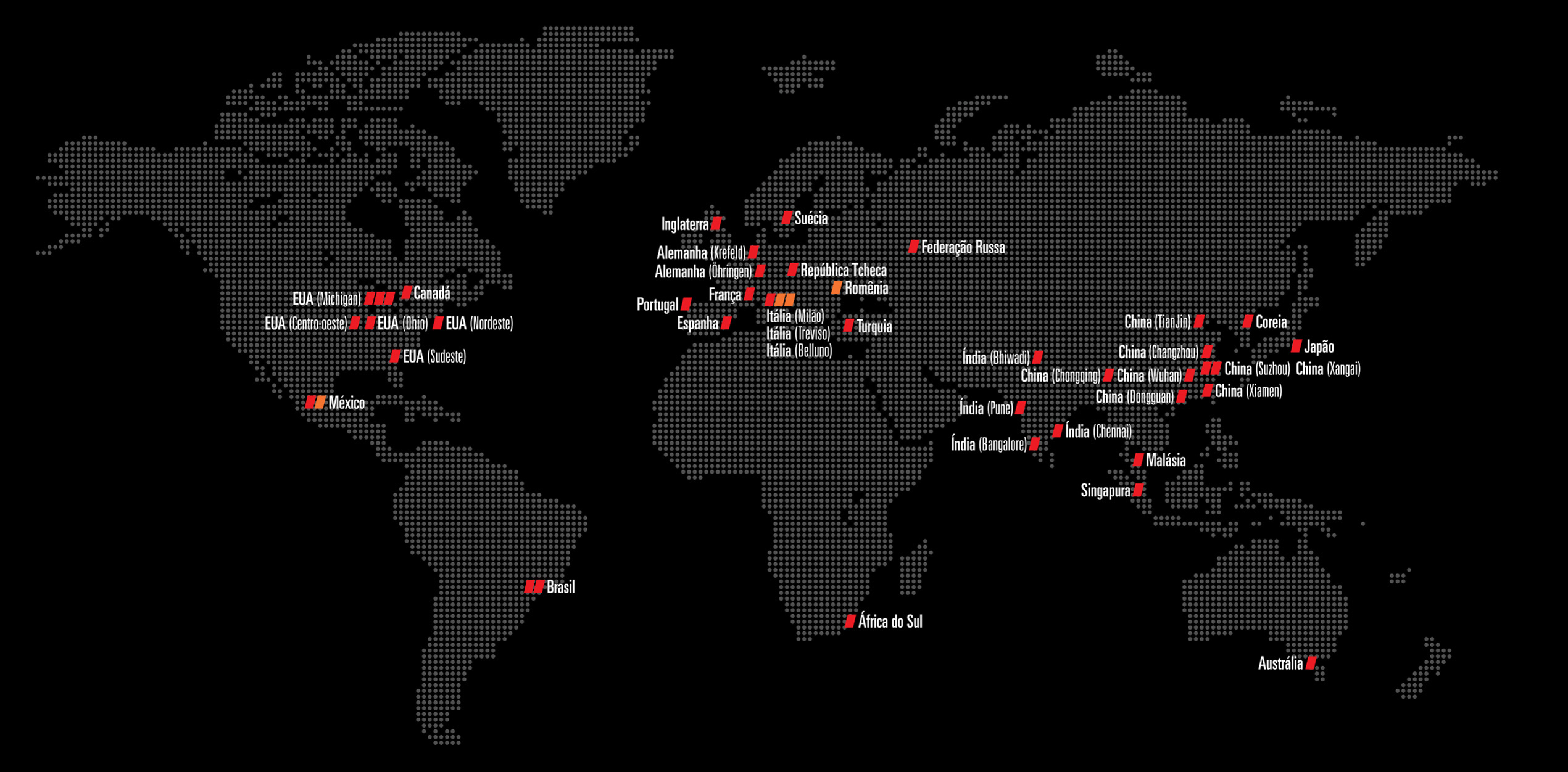 Portuguese Global Map